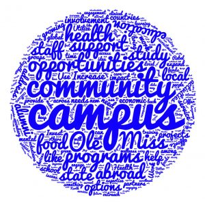 Word cloud highlighting Healthy & Vibrant Communities feedback collected during the Town Hall Meeting on Aug. 29, 2016.